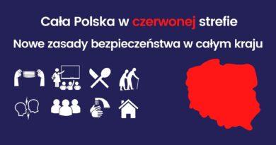 Grafika do obostrzeń związanych z ogłoszeniem całego terytorium Polski strefą czerwoną od dnia 24.10.2020